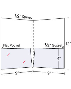 ¼''  Spine Capacity - ¼''  gusset one pocket & one pocket flat