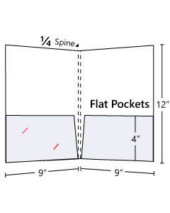 ¼´´ Spine Capacity + Two flat pockets (No gusset)